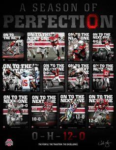 The Ohio State University Football.....