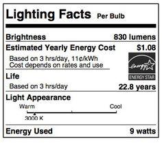 GE Lighting Soft White Light Bulb Pack of 4 for sale online Edison Led, Edison Lighting, Edison Bulbs, Task Lighting, Accent Lighting, Dimmable Light Bulbs, Incandescent Light Bulb, Base, Medium