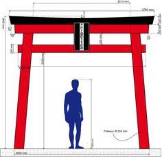 Un peu de culture tout d'abord: Un torii (littéralement « là où sont les oiseaux ») est un portail traditionnel japonais. Il est communément érigé à l'entrée d'un sanctuaire shintoïste,…