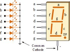 Common Cathode 7-segment Display