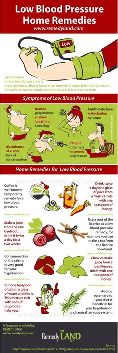 Low blood pressure home #remedies http://www.remedyland.com/2012/10/hypotension-or-low-blood-pressure.html