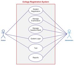 Uml sequence diagram for inventory management system uml diagram use case templates to instantly create use case diagrams online ccuart Choice Image