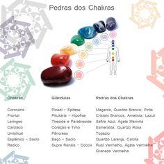 Os cristais e as pedras têm sido utilizados há milhares de anospor possuírem poderes de cura, e muitas culturas antigas acreditavamnisto como...