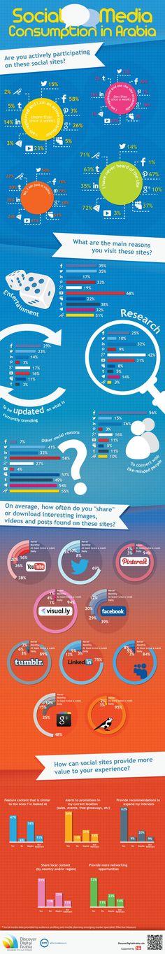awesome Digital marketing strategy internet marketing Infographic