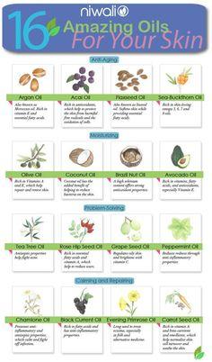 Uleiurile bio si naturale pentru ten