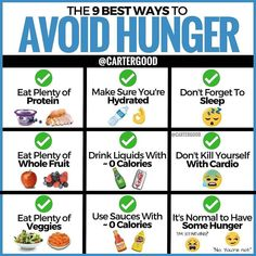 "THE 9 BEST WAYS TO AVOID HUNGER by When you're dieting to lose fat you want to do everything in your power to optimize your satiety (a. not get super hungry) - Reason being when you get hungry you're cranky (ever been ""hangry? Start Losing Weight, Diet Plans To Lose Weight, How To Lose Weight Fast, Loose Weight, Weight Gain, How To Read Faster, How To Find Out, Fruit Calories, Weights For Beginners"