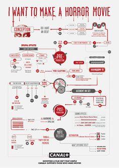 by Gregory Ferembach & David Troquier | Illustrateur : Les Graphiquants  Agence : BETC eurorscg Paris |Directeur de Création : Olivier Apers | Client : Canal+