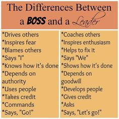 I think some university lecturers need to become leaders not bosses. Coaching e leadership - Servant Leadership: The Difference Between a Boss and a Leader Servant Leadership, Leadership Quotes, Leadership Qualities, Nursing Leadership, Effective Leadership, Leadership Activities, Strengths Based Leadership, Manager Quotes, Student Leadership