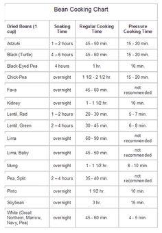 bean cooking chart