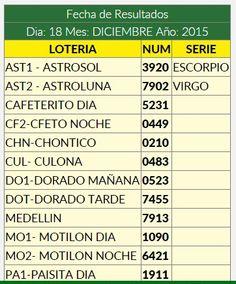Noticias de Cúcuta: Resultado de las loterías jugadas el viernes 18 de...