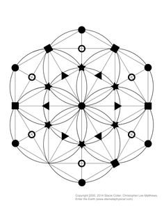Interested in making a crystal grid? This is a Seed of Life based template. The different shapes help you place up to 31 stones in geometrically related positions.