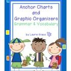 This product includes anchor charts and graphic organizers for grammar ...