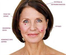 Διατροφικές ελλείψεις που φαίνονται στο πρόσωπο (εικόνα) - Onmed.gr