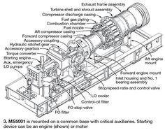 Woodward TPE331 Gas Turbine Main Engine Control Training