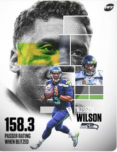 Seahawks Football, Russell Wilson, Joker, Movie Posters, Movies, Fictional Characters, Films, Film Poster, The Joker