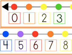 Nifty Number Lines! This classroom number line poster is bright, colorful, and engaging for your students to use as a reference for numbers 0 to 100! A smaller version of the number line from 0 to 25 is also included to print for individual student-use during lessons. Both of these number line tools are great additions to your classroom math resources!