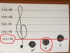 簡単!楽譜が読めちゃった!子どもでもわかる音符の読み方その① | はんなりピアノ♪ Piano, Diy And Crafts, Knowledge, Notes, Education, Music, Kawaii, Consciousness, Pianos
