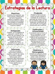 Lectura estrategias momentos y modalidades (3)