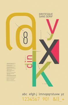 DIN Font Study on Behance