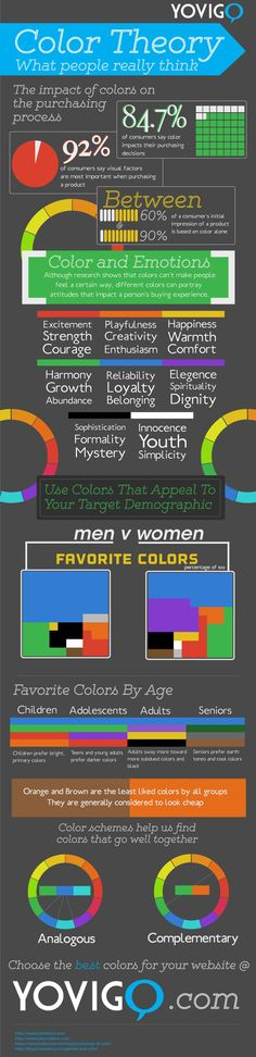 Psychology : Visualistan: Color Theory: What People Really Think [Infographic]