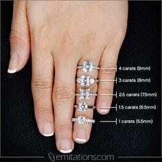 Asscher Cut Ring Scale