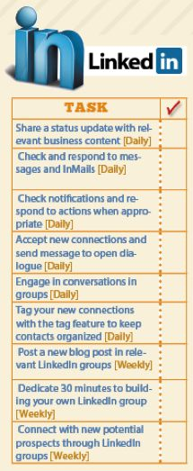 LinkedIn task list for marketers