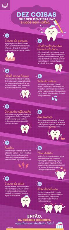 10 coisas que o dentista analisa e talvez você nem saiba