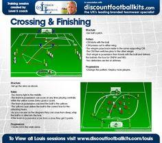 Crossing & Finishing