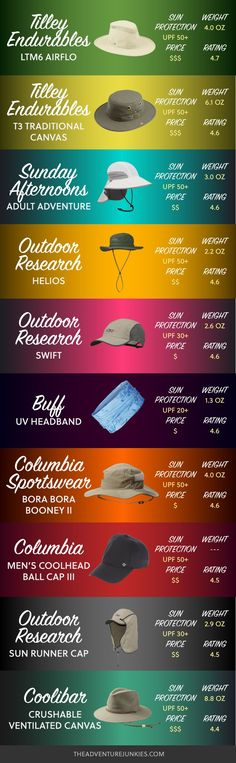 Best Hiking Hats - Hiking Clothes for Summer, Winter, Fall and Spring – Hiking Outfits for Women, Men and Kids – Backpacking Gear For Beginners Source by theadventurejunkies for kids Summer Hiking Outfit, Hiking Outfits, Hiking Shoes, Camping Outfits For Women Summer, Hiking Wear, Hiking Tips, Camping And Hiking, Backpacking Gear, Camping Gear