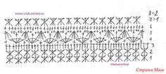 Платья Ванессы Монторо - Страна Мам трехцветное  На уровне бедер связаны 3 мини-рюшечки, состоящие из 1 ряда. Перекрещенные столбики 1-го и 2-го ряда связаны следующим образом: столбик с накидом провязать над 3-й петлёй основания (не считая крайней), столбик с накидом прикрепить во 2-ю петлю основания позади 1-го столбика и 3-й столбик с накидом в 1-ю петлю основания впереди двух первых столбиков и т. д.