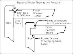 Resultado de imagen para guitar amp cabinet plans | cajas ...