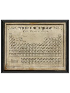 Periodic Table of Elements (White) by Artwork Enclosed on Gilt Home