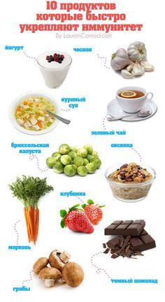 10 доступных продуктов для укрепления иммунитета человека #питание #фитнес #спорт #диета #похудение #KrasotkaPro #diet #slimming #еда #здоровье