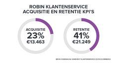 ROBIN sales KPI