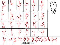 Predator alphabet