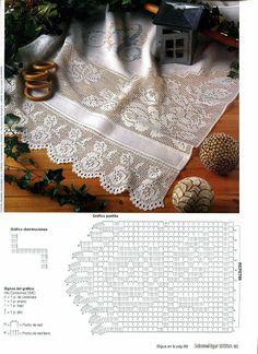 crochet Edging lace