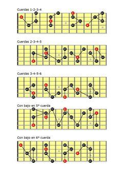 guitar for beginners . Guitar Scales Charts, Guitar Chords And Scales, Jazz Guitar Chords, Music Theory Guitar, Music Chords, Guitar Chord Chart, Music Guitar, Playing Guitar, Guitar Strings