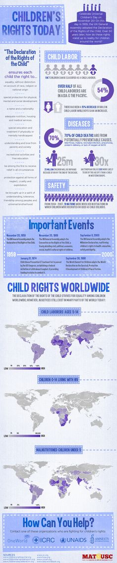 Universal Children's Day 2011 - Blog | USC Rossier Online