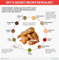 This could be KFC's secret recipe