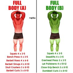 Super strength training crossfit full body ideas – Fitness And Exercises Fitness Workouts, Weight Training Workouts, Gym Workout Tips, Sport Fitness, Muscle Fitness, Fitness Tips, Fitness Nutrition, Pinterest Workout, Workout Splits