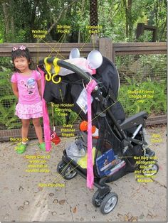 Ever wonder how to keep your stroller organized when visiting Walt Disney World? Lots of tips and suggestions for keeping all the necessities handy