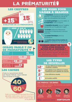 A l'occasion de la journée mondiale de la prématurité, découvrez une infographie créée par Hop'Toys pour sensibiliser et informer.