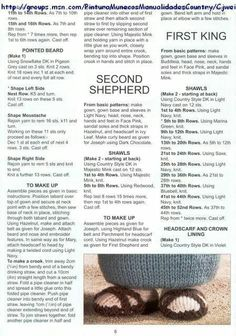 The Nativity Collection - Christmas crochet - Muscaria Amanita - Picasa Web Albums Animal Knitting Patterns, Christmas Knitting Patterns, Stuffed Animal Patterns, Loom Patterns, Crochet Christmas Gifts, Holiday Crochet, Christmas Crafts, Xmas, Crochet Blanket Edging