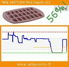 Tefal J4071304 Mini lingots x21 (Cuisine). Réduction de 56%! Prix actuel 8,26 €, l'ancien prix était de 18,85 €. http://www.adquisitio.fr/tefal/j4071304-mini-lingots-x21
