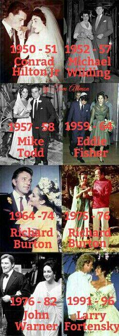 Elizabeth Taylor's Husband