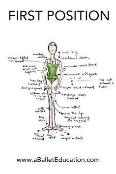 Beautiful dancewear for women and girls: unique ballet leotards, skirts, tights, ballet shoes. Suitable for ballet and gymnastics. Ballet Moves, Ballet Barre, Ballet Class, Ballet Dancers, Dancers Body, Love Dance, Dance Stretches, Dance Exercise, Dance Technique