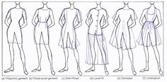 Design ease example from the book The Fashion Design Manual by Pamela Stecker