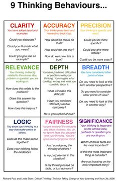 Critical thinking - 9 Thinking Behaviors this is good! English Writing Skills, Writing Tips, English Lessons, Life Skills, Life Lessons, Study Skills, Coping Skills, Social Skills, Art Lessons