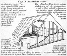The best measure of a solar green house is the plant-growing environment it creates. When the building is skillfully made, you will get midspring soil and air temperatures in the depths of winter on sun power alone. Greenhouse Plans, Greenhouse Gases, Backyard Greenhouse, Small Greenhouse, Aquaponics Greenhouse, Greenhouse Wedding, Heating A Greenhouse, Homemade Greenhouse, Greenhouse Growing