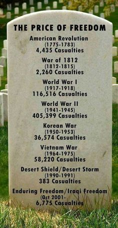 Pause and take a moment to remember the enormous cost for our freedom. Remember The Fallen But Not Forgotten Heroes! Thank You to All Our Armed Forces For Your Service and Sacrifice! History Facts, World History, History Weird, Funny History, History Class, Teaching History, Interesting History, Interesting Facts, Family History